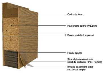 sectiune-usa-interior